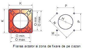 dimensiuni-NOVANTA-CINQUECENTO-PBY92-2.jpg