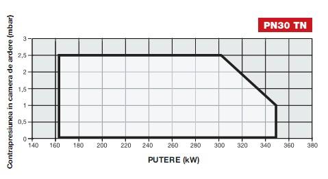 diagr2-Tecnopress-PN30.jpg