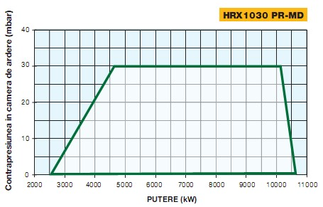 diagr2-MILLE-HRX1030.jpg