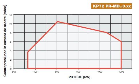 diagr1-Tecnopress-KP72.jpg
