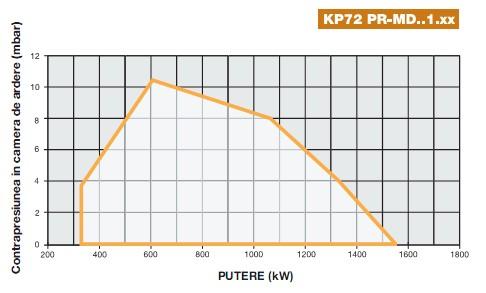 diagr2-Tecnopress-KP72.jpg