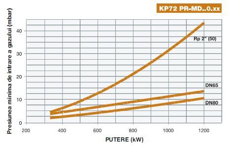 diagr3-Tecnopress-KP72.jpg