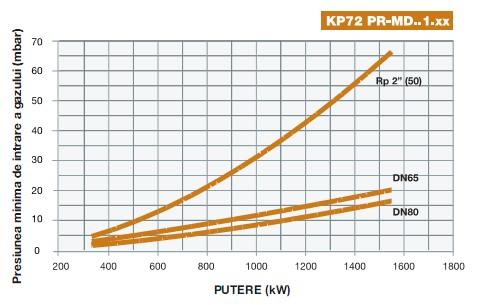 diagr4-Tecnopress-KP72.jpg