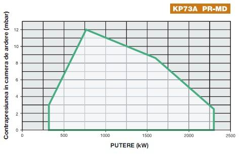 diagr1-Tecnopress-KP73A.jpg