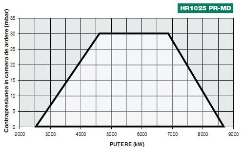 diagr1-MILLE-HR1025.jpg