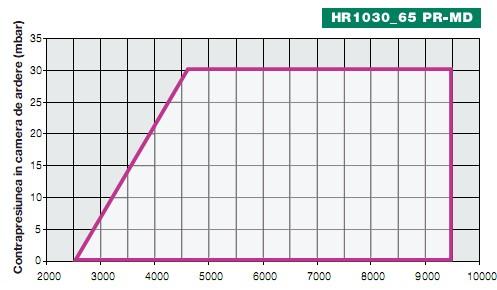 diagr1-MILLE-HR1030.jpg