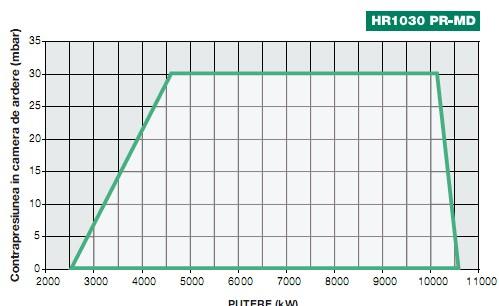 diagr2-MILLE-HR1030.jpg