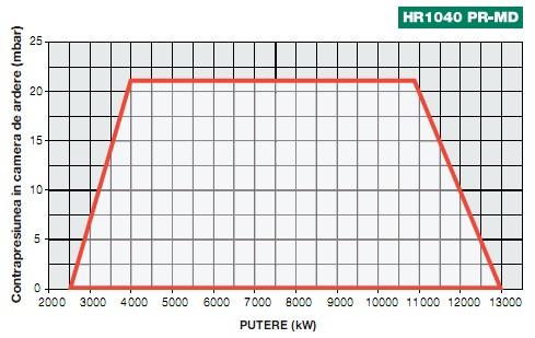 diagr1-MILLE-HR1040.jpg
