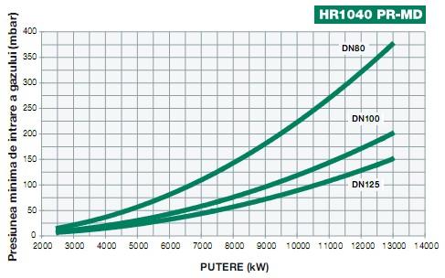 diagr2-MILLE-HR1040.jpg