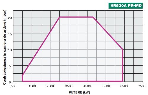 diagr1-NOVANTA-CINQUECENTO-HR520A.jpg