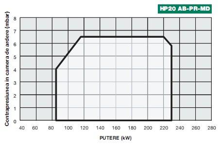 diagr1-Tecnopress-HP20.jpg