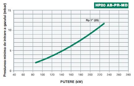 diagr2-Tecnopress-HP20.jpg