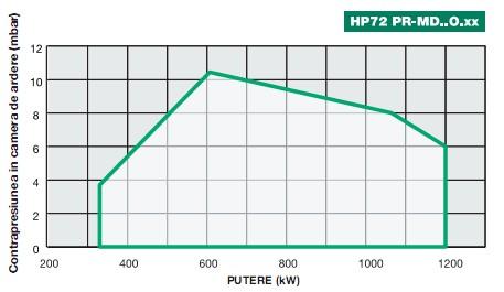 diagr1-Tecnopress-HP72.jpg