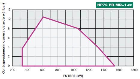 diagr2-Tecnopress-HP72.jpg