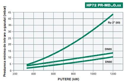 diagr3-Tecnopress-HP72.jpg