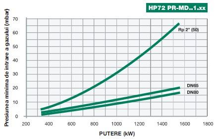 diagr4-Tecnopress-HP72.jpg