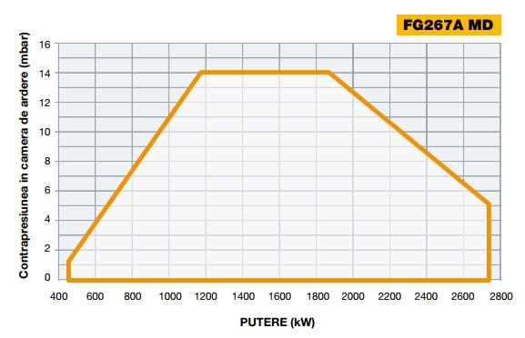 Diagrama 1 FACILE FG267A