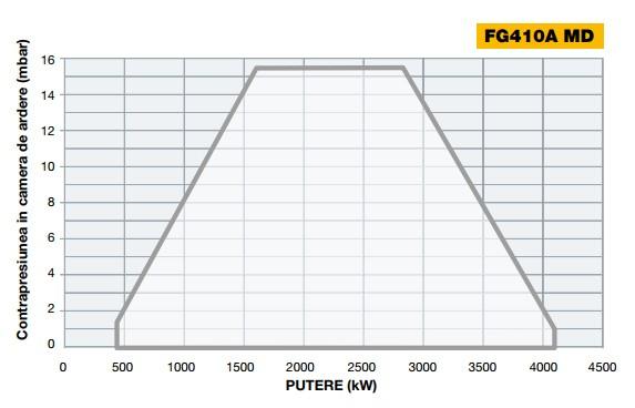 Diagrama 1 FACILE FG410A