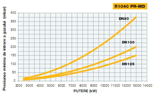 diagr2-MILLE-R1040.jpg